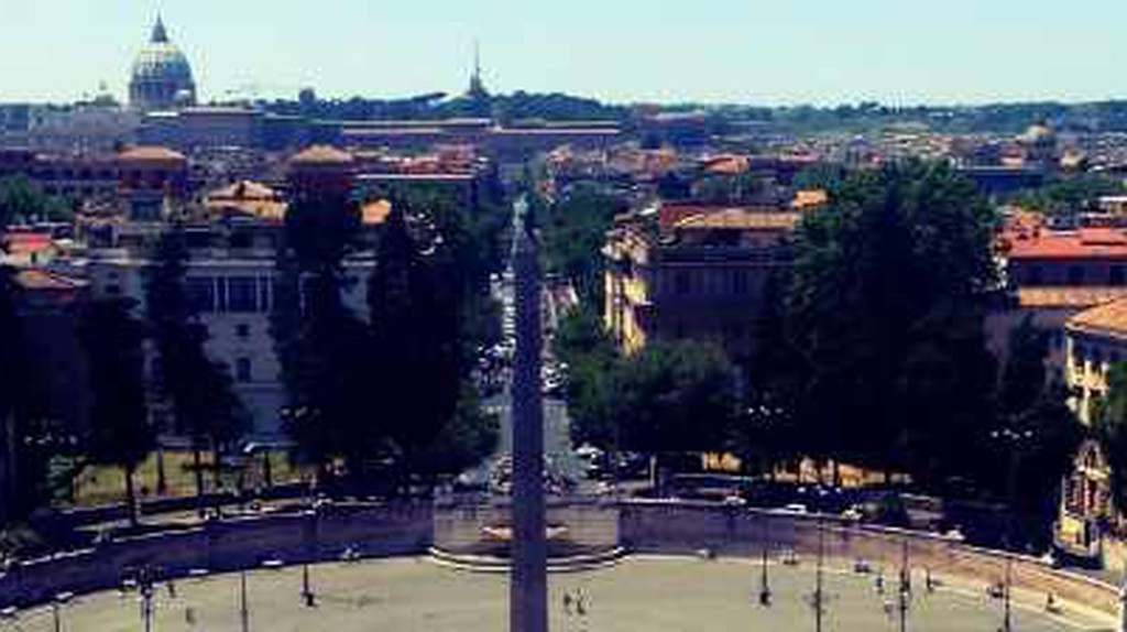 Best Shopping Areas In Rome, Italy
