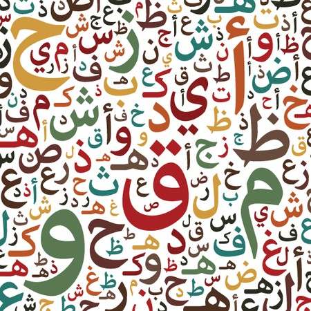 Letters in the Arabic Alphabet