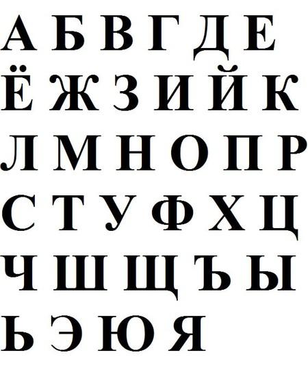 Cyrillic (Russian) Alphabet