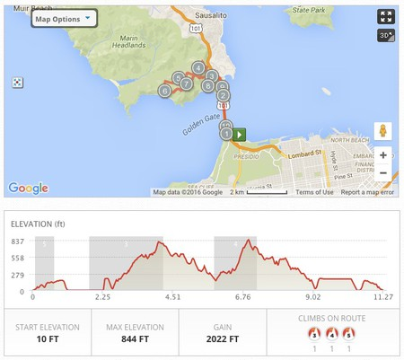 San Francisco's Best Running Routes, Mapped on my maps example, my google gmail, my disney maps, my google mail, my places google, satellite maps, weather maps, my google drive, bing maps, my nokia maps, my google profile, my msn maps, my google plus, my google calendar, my google search, my google business, my maps app, my google history, my google contacts, my google docs,