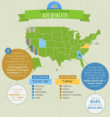 What Are The Most Eco-Friendly States in America (According