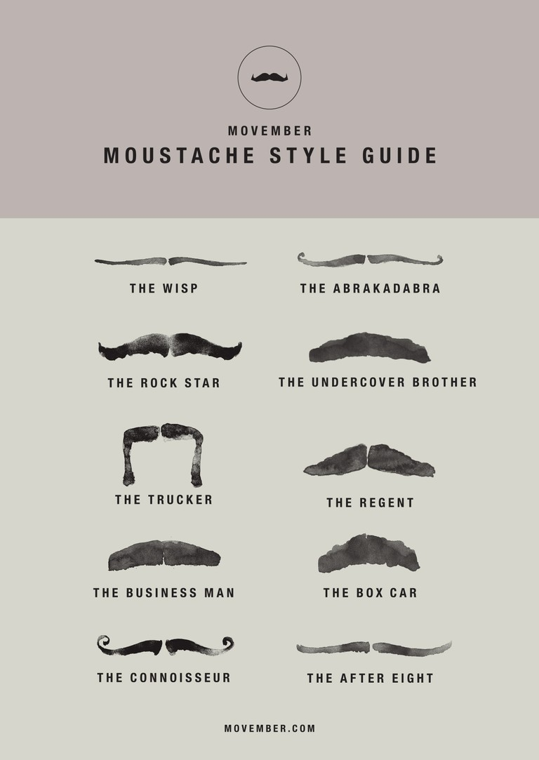 Movember Style Guide | Courtesy of Movember