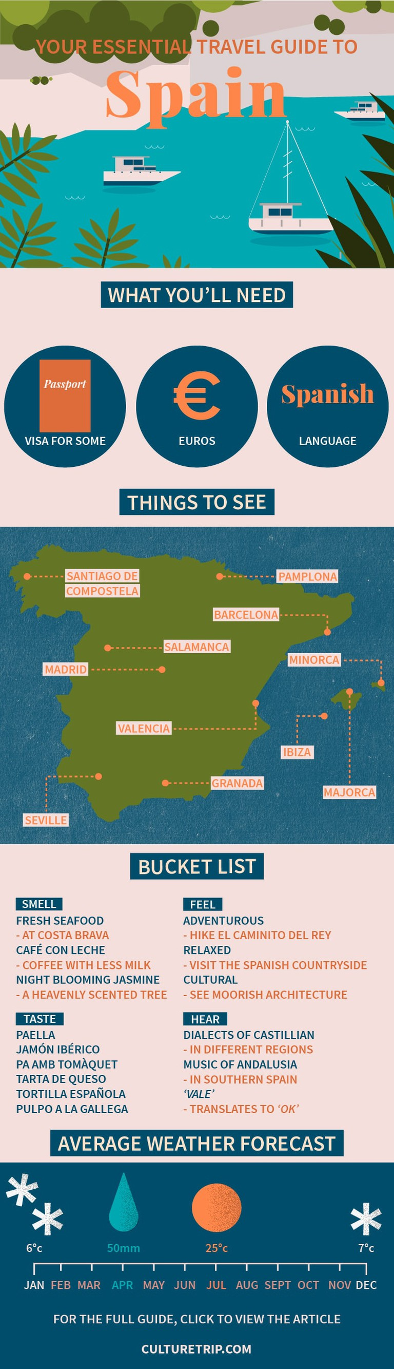 A travel guide for planning your trip to Spain.