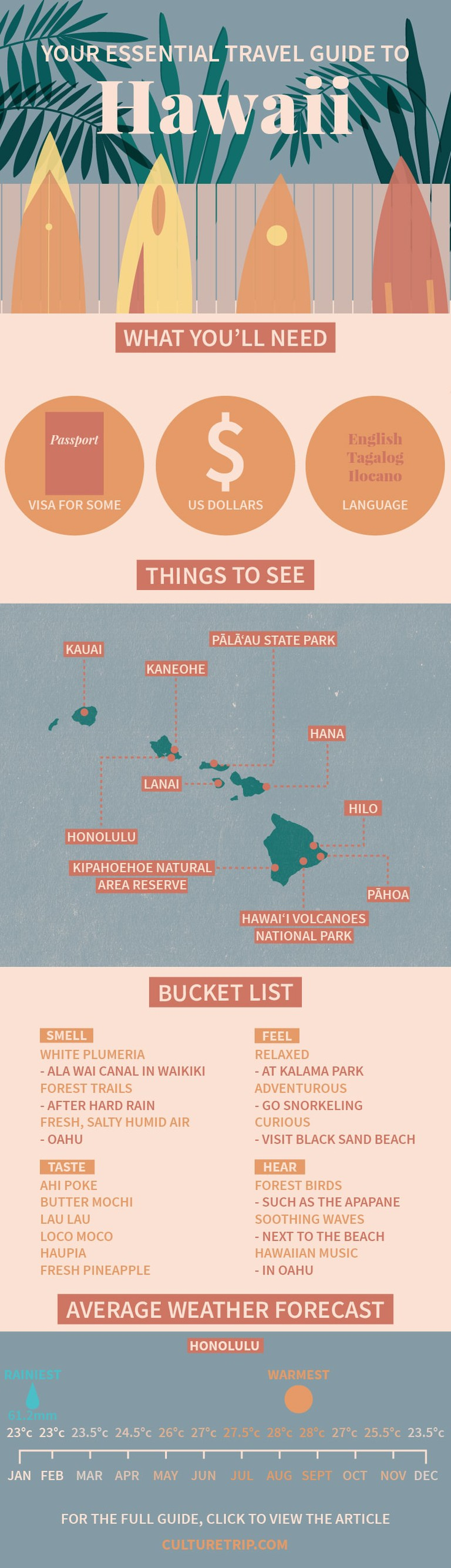 A travel guide for planning your trip to Hawaii.