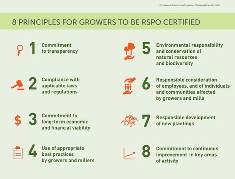 RSPO Principles © GreenPalm