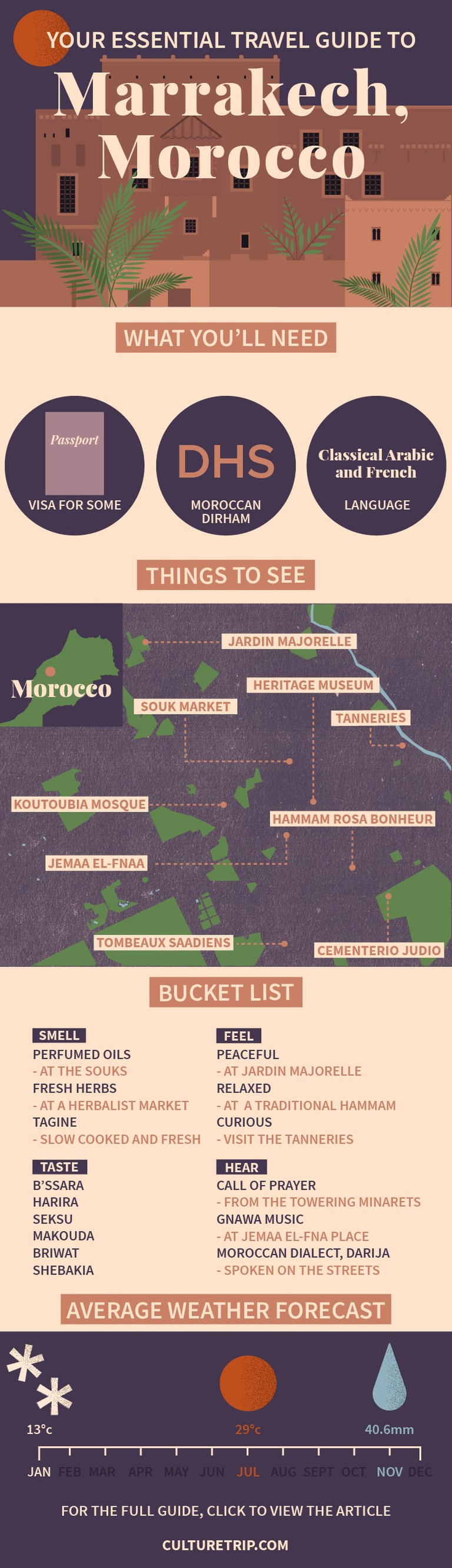 A travel guide to planning your trip to Marrakech, Morocco.