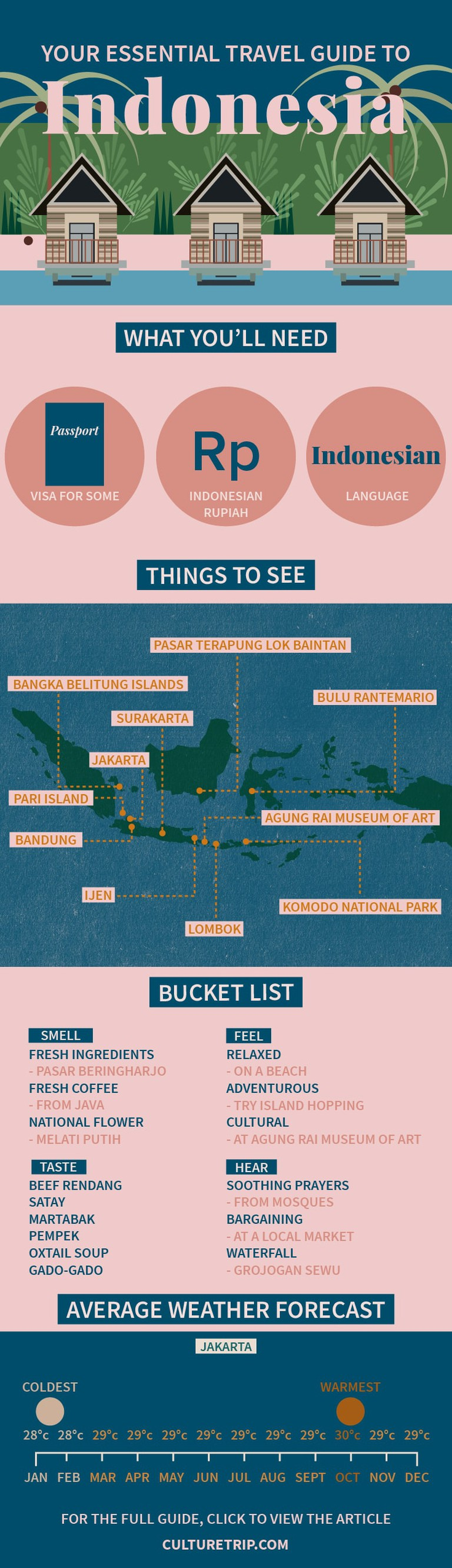 A travel guide for planning your trip to Indonesia.