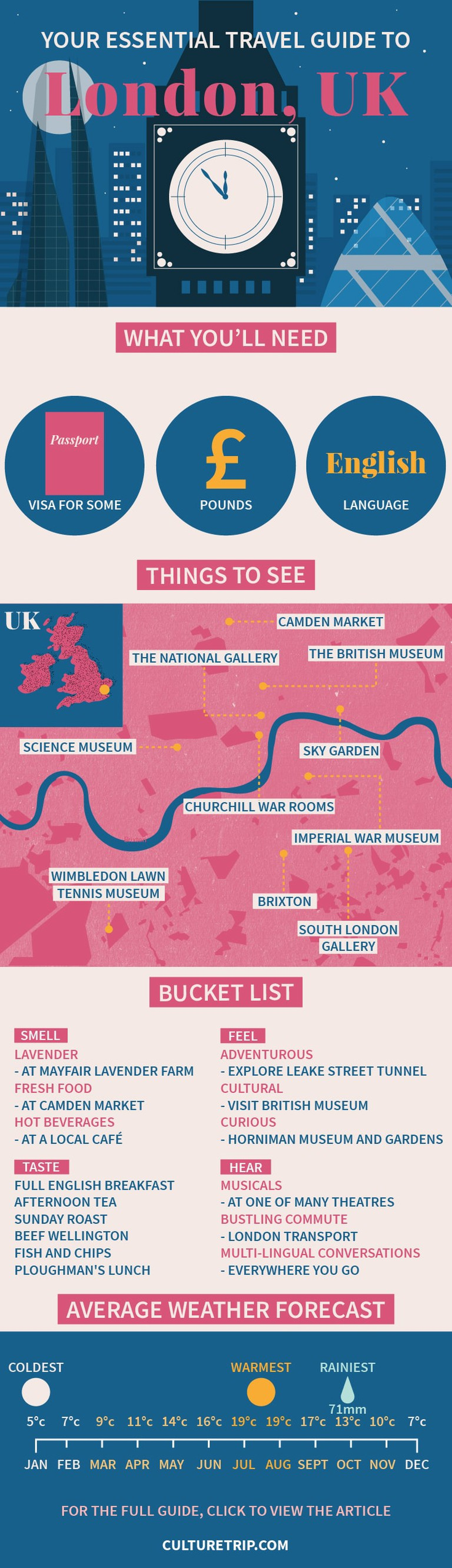 A travel guide for planning your trip to London, England.