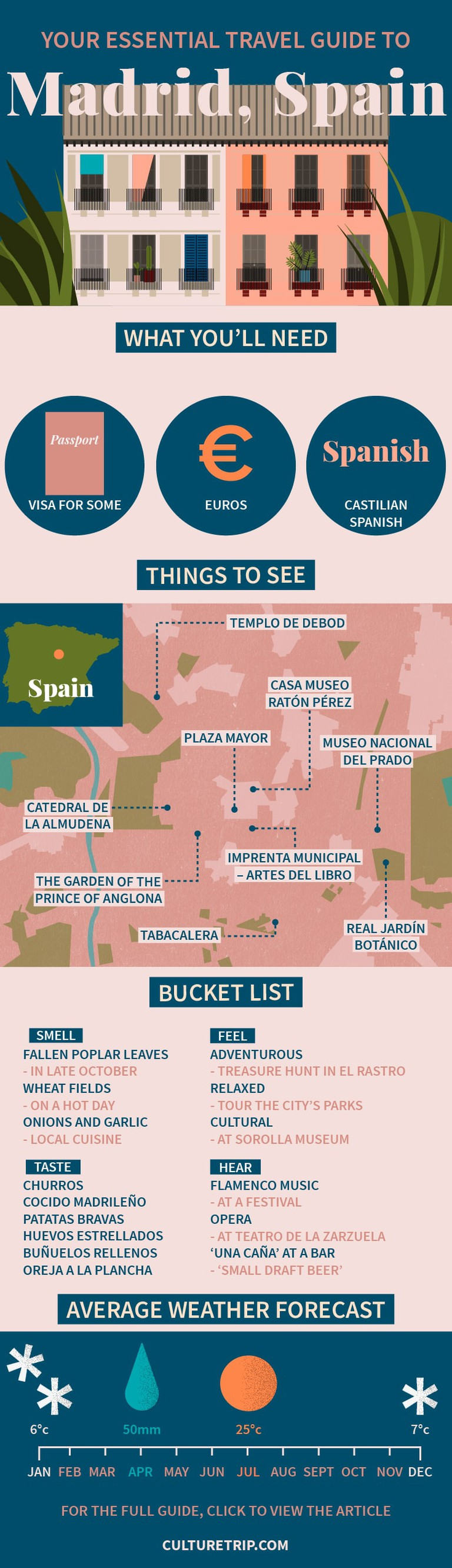 A travel guide to planning your trip to Madrid, Spain.