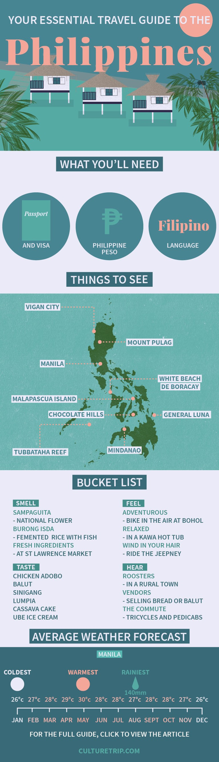 A travel guide for planning your trip to Philippines.