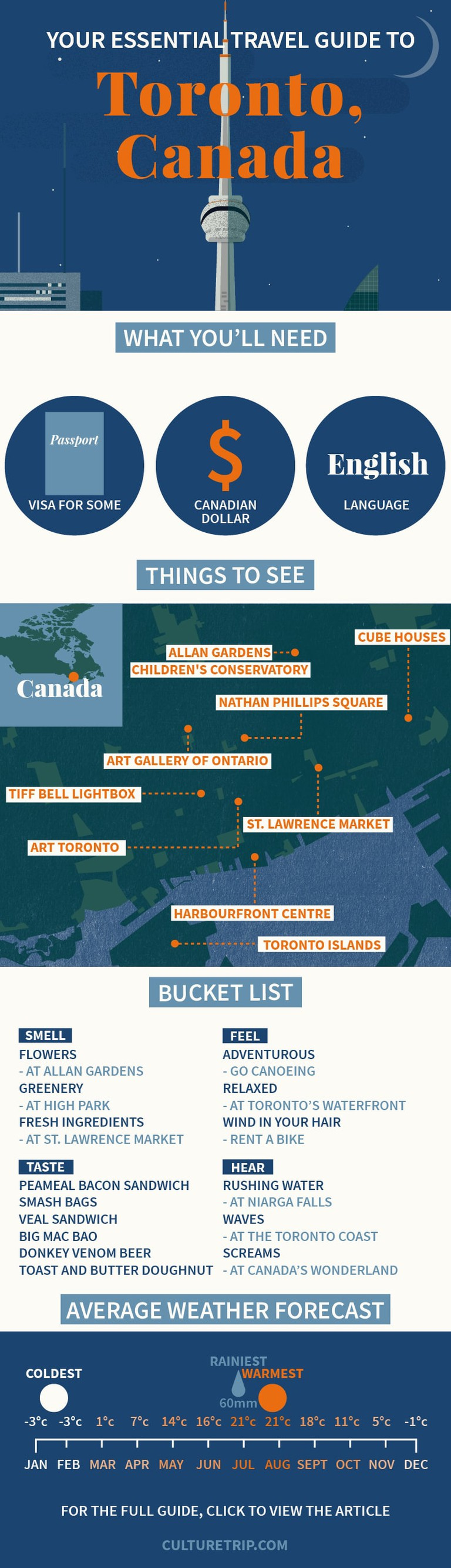 A travel guide for planning your trip to Toronto, Canada.