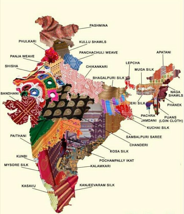 Textile Map of India