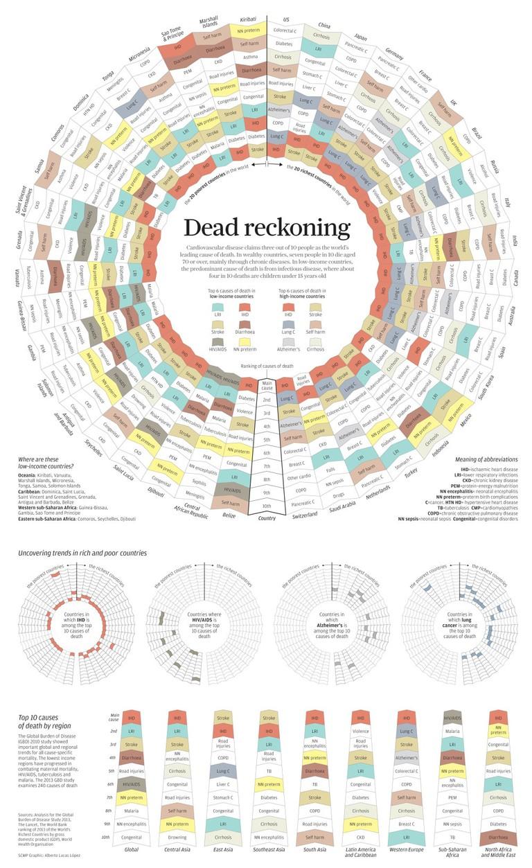 Dead-reckoning_1000