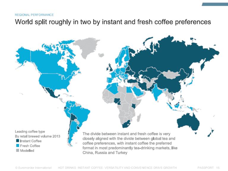 Via Euro Monitor Research