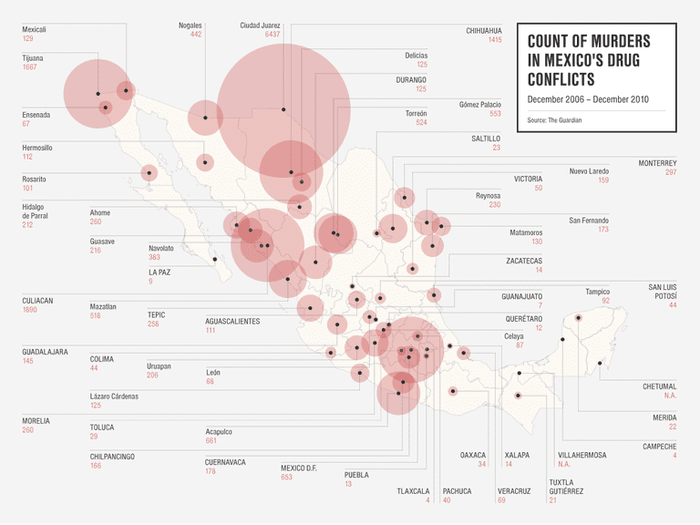 An infographic showing drug related murders in Mexico between 2006-2010