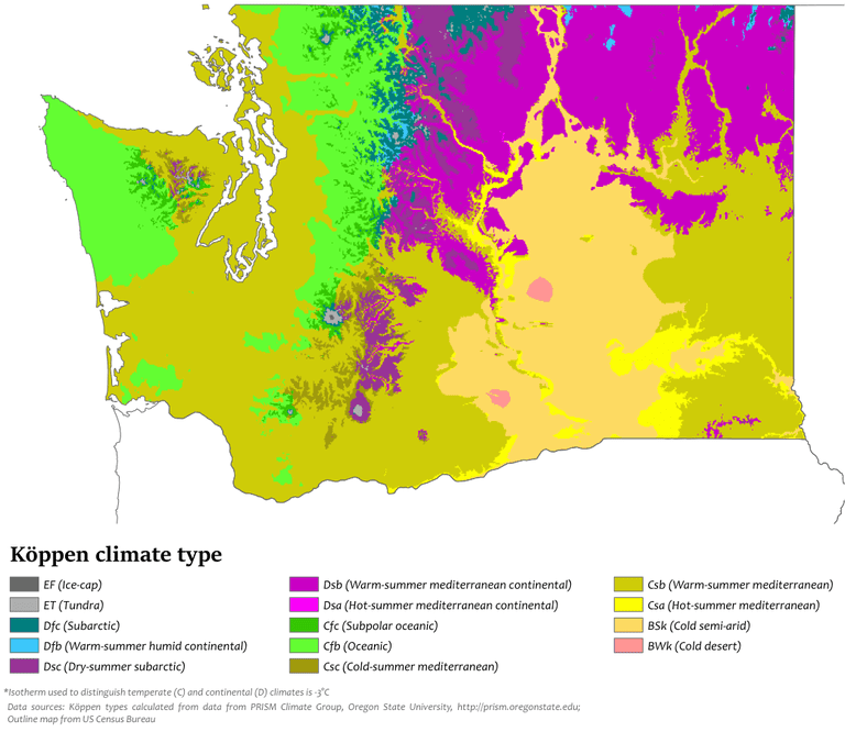 Climate Regions of Washington State