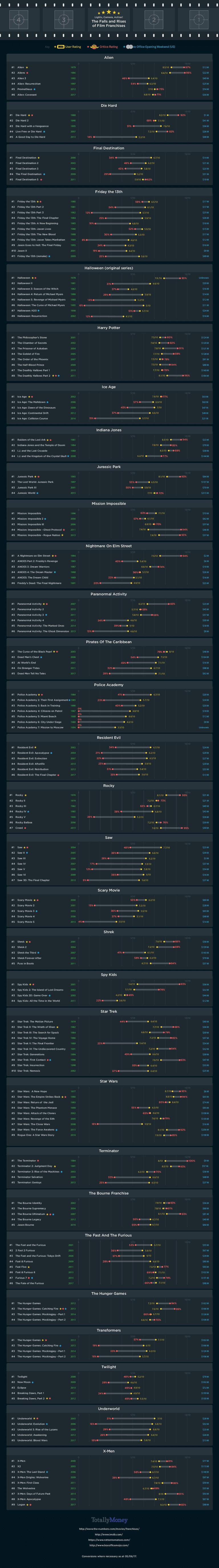 TM - Film Scores - Infographic-2