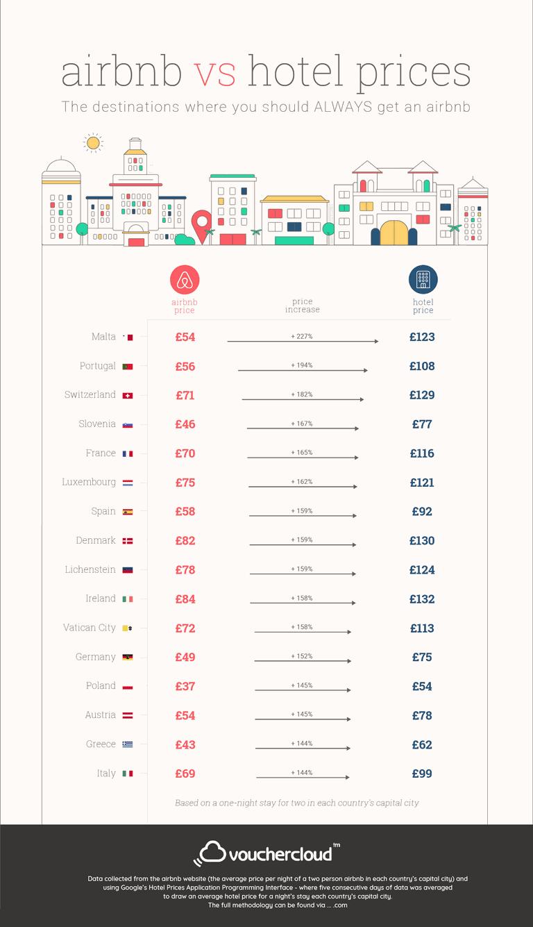 airbnbvshotelai-05