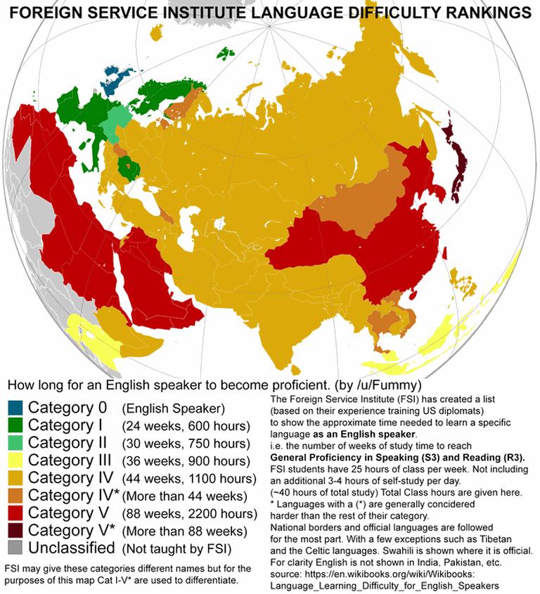 world ranking language difficulties
