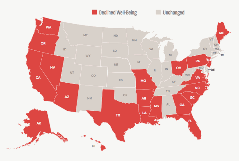 A map showing which states have declined levels of well-being