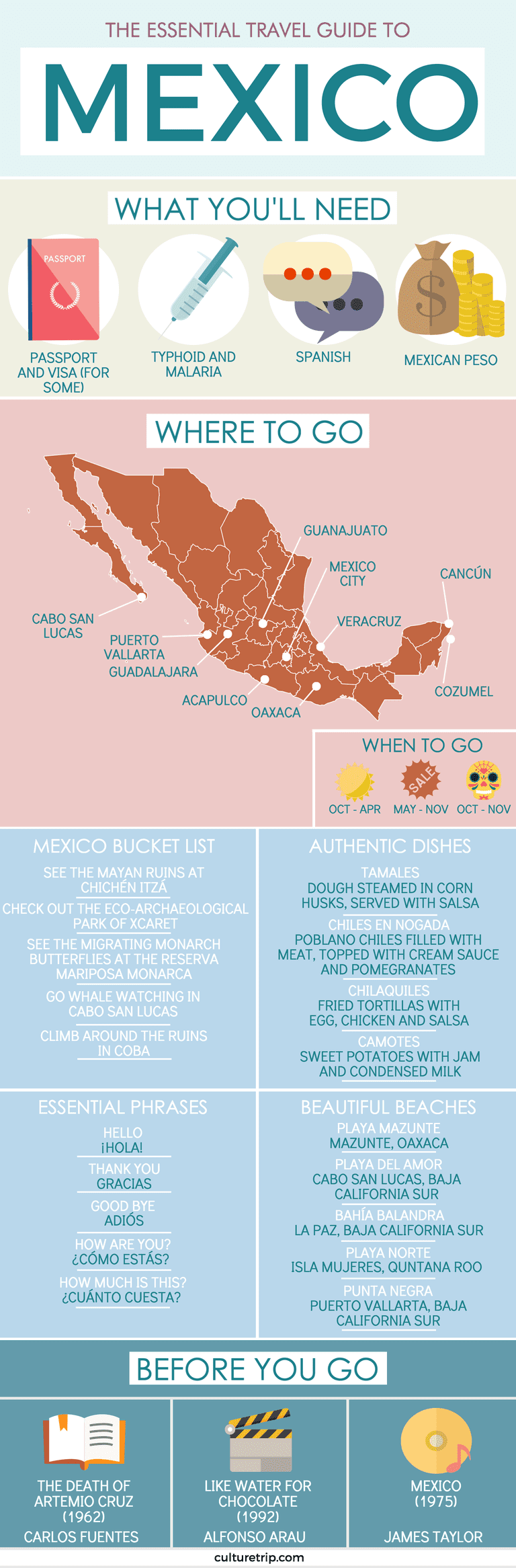 The Essential Travel Guide To Mexico (Infographic)