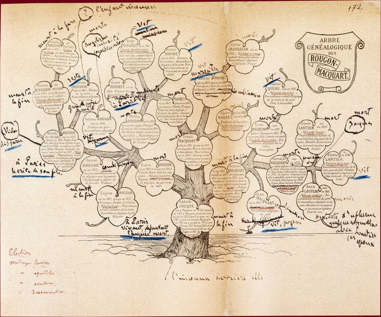 Modified family tree for the Rougon-Macquart. This is the last tree drawn by Zola. It is part of the preparation work for the novel Le Docteur Pascal. |© Émile Zola/Wikicommons