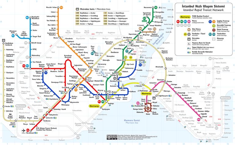 Istanbul Rapid Transport Map