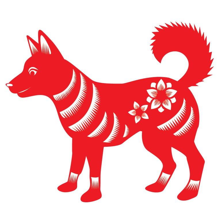 Dog Zodiac