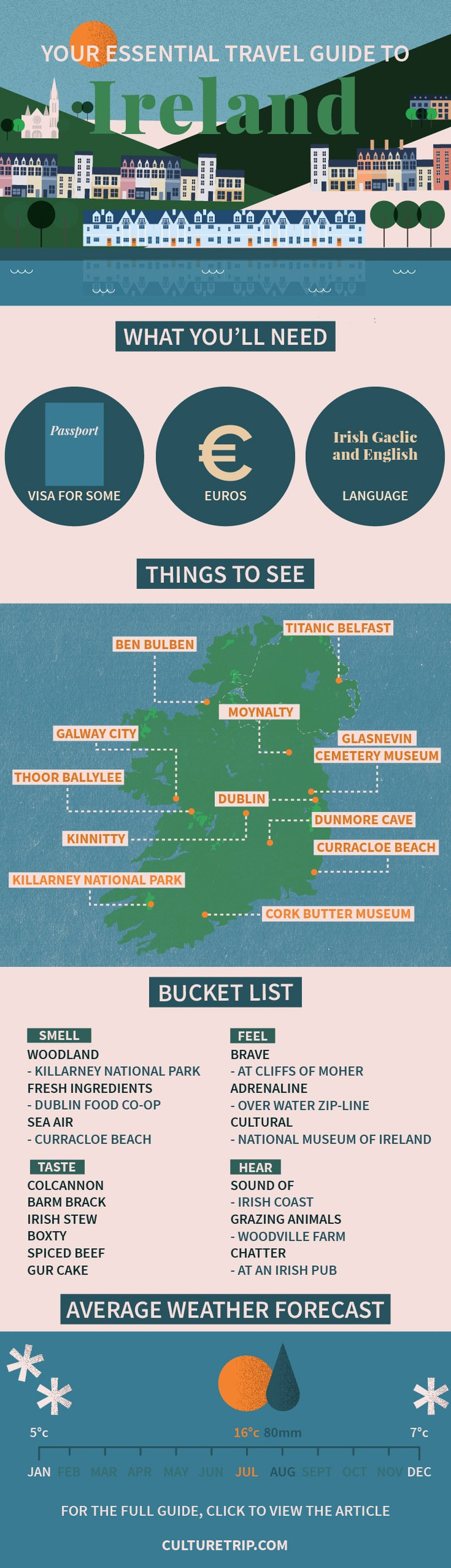Ireland-100