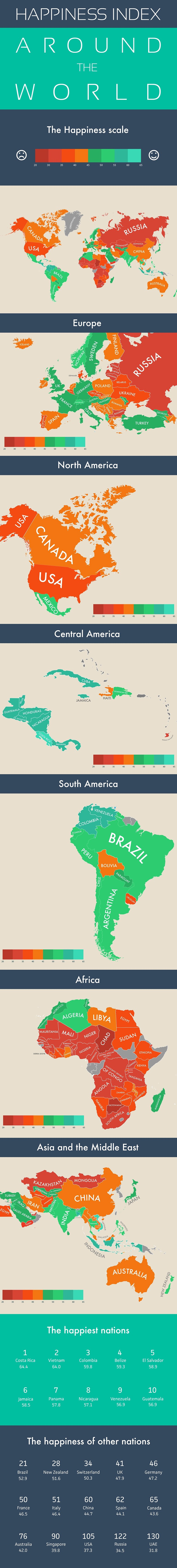Maps showing the happiness level of countries across the world