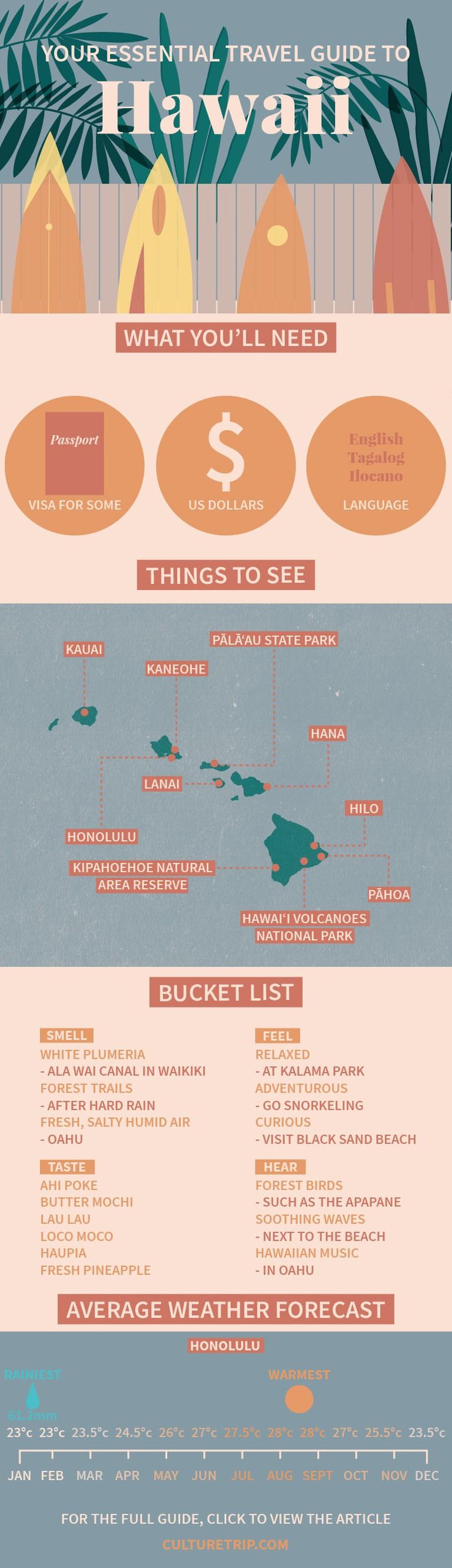 Hawaii-100
