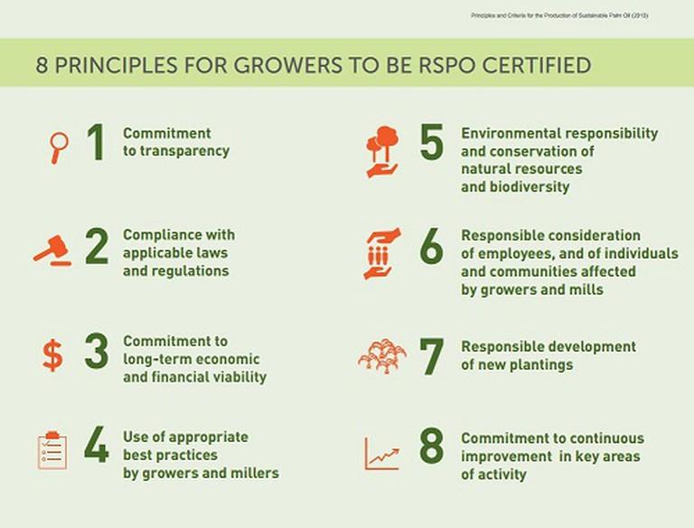 RSPO Principles © GreenPalm
