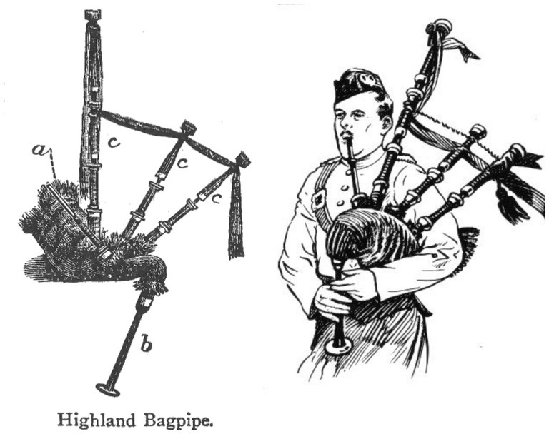 Highland Bagpipe | © WikiCommons // Bagpipe Player | © WikiCommons