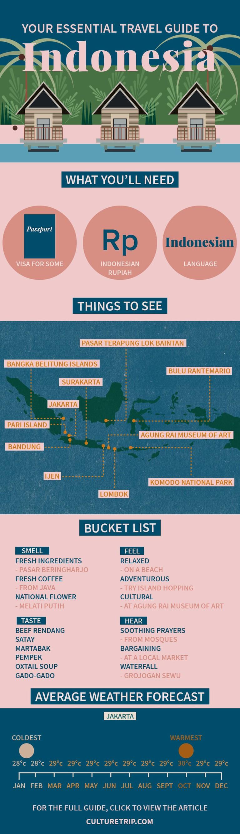 Indonesia-100