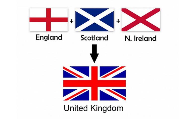 England, Scotland and N.I flags forming the Union Flag