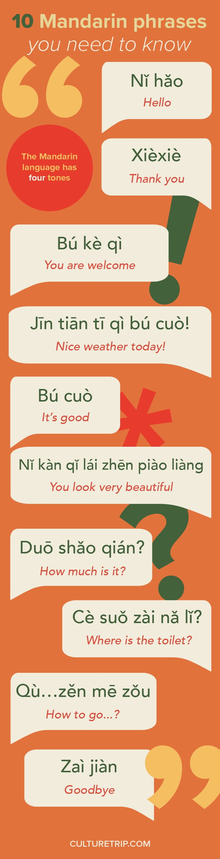 Mandarin phrases