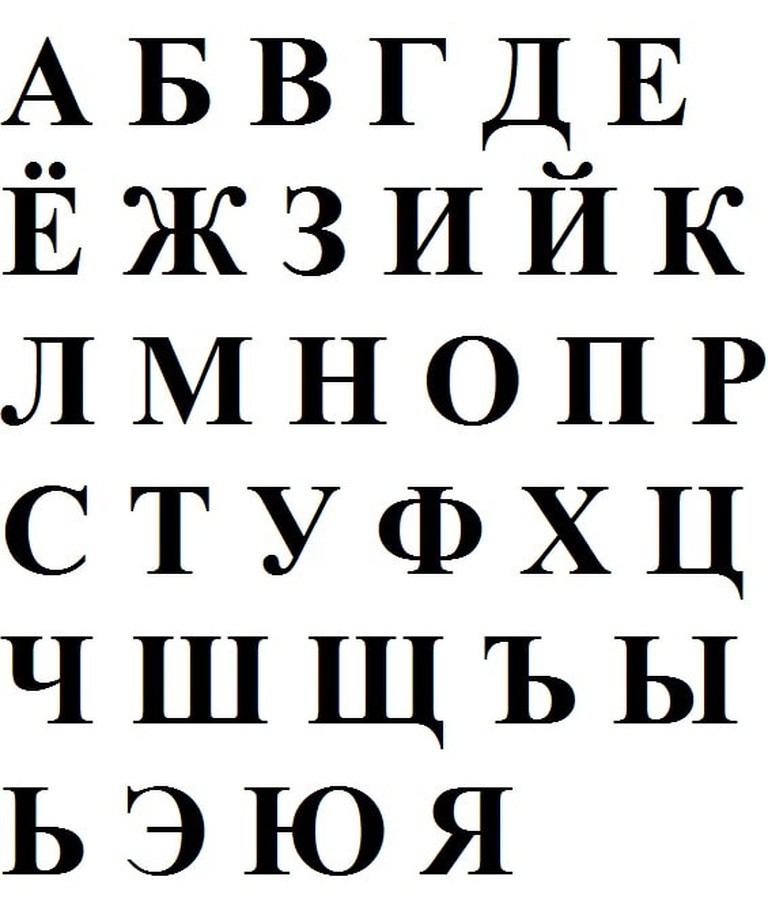 Cyrillic (Russian) Alphabet | © INeverCry/WikiCommons