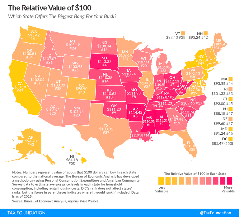 The Relative Value of $100 in the US   @TaxFoundation