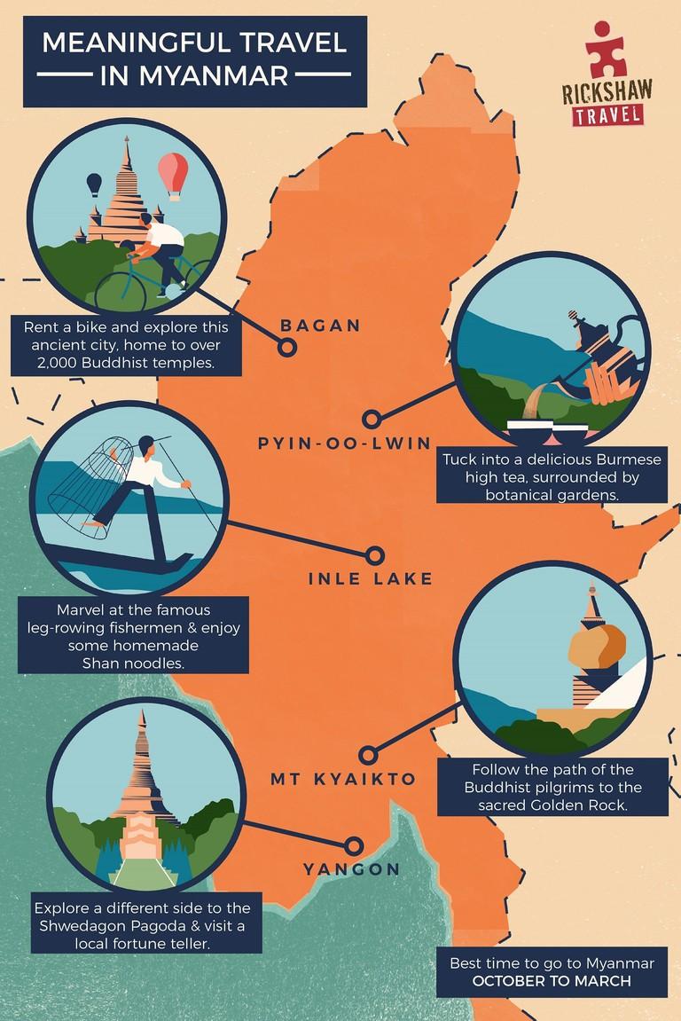 Rickshaw Travel - Myanmar - Edit-01