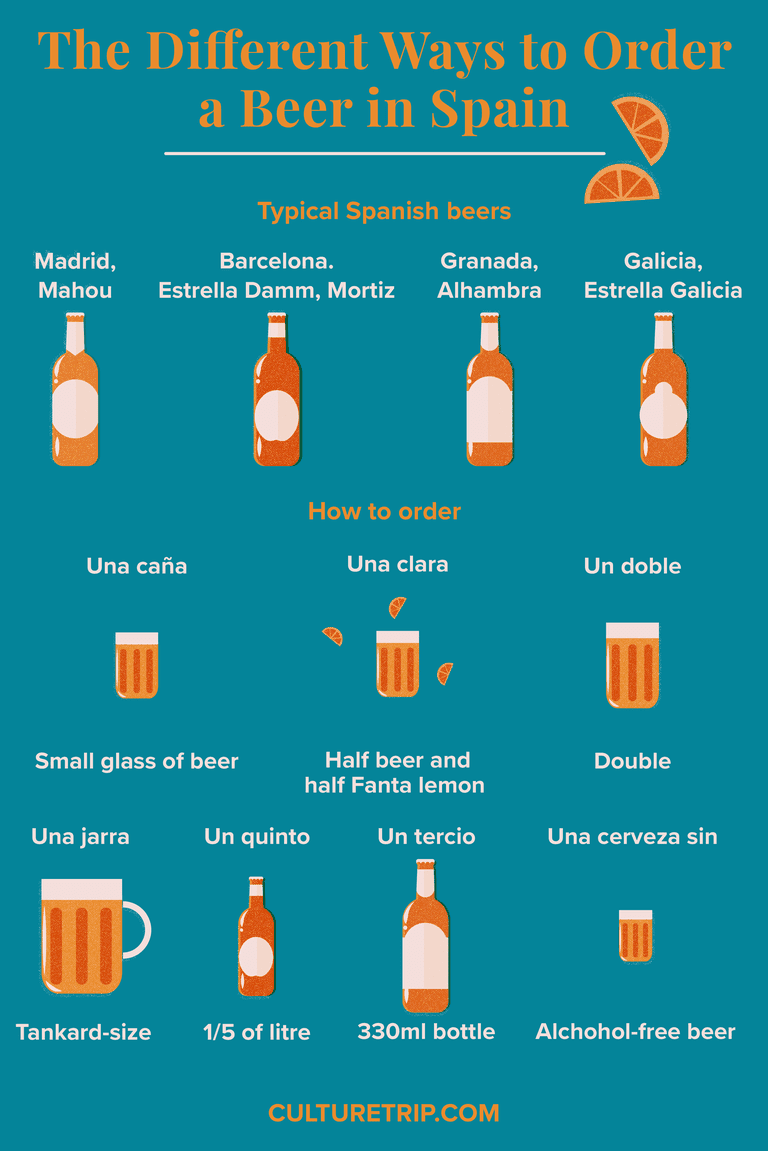 The Different Ways to Order a Beer in Spain_v2