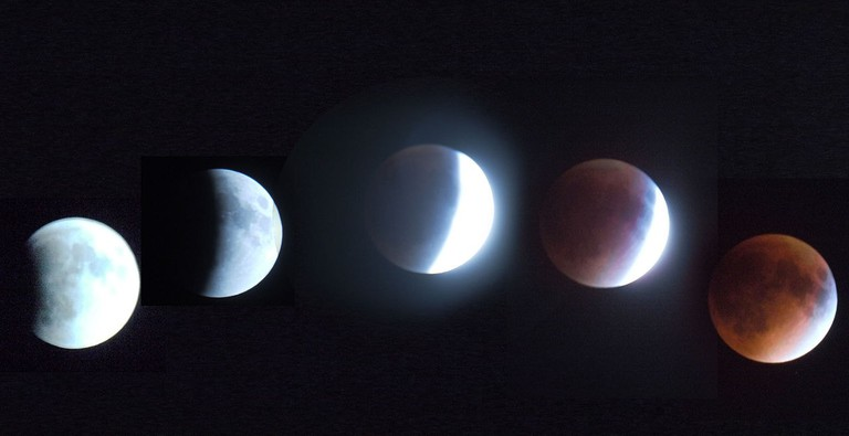 The stages of lunar eclipse