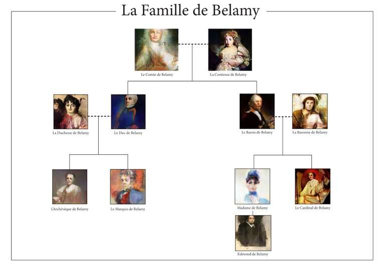 The Belamy family of eleven computer-generated portraits