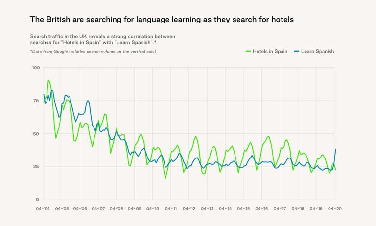 Hotel-language_UK_v3
