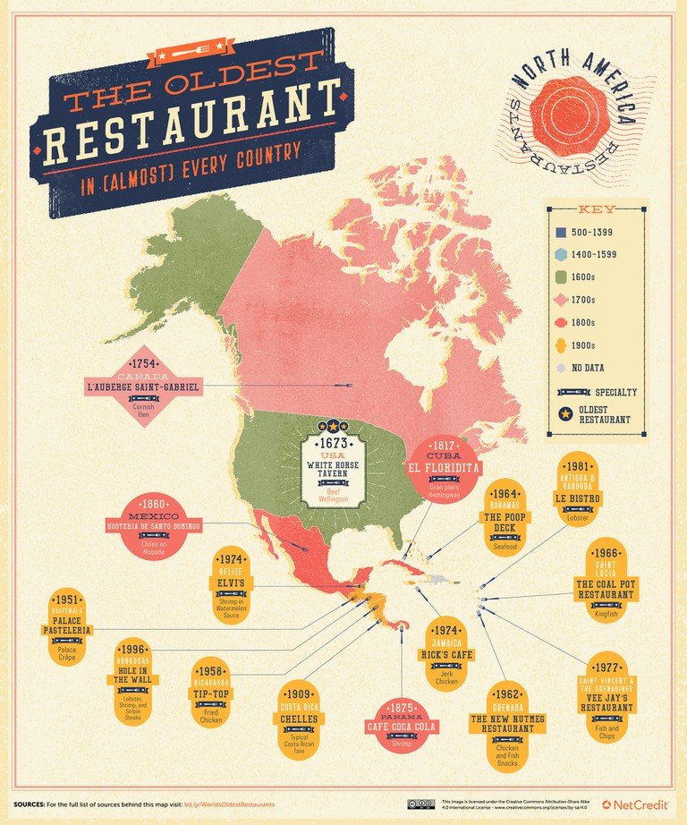 Source_08_The-Oldest-Restaurant-in-Almost-Every-Country