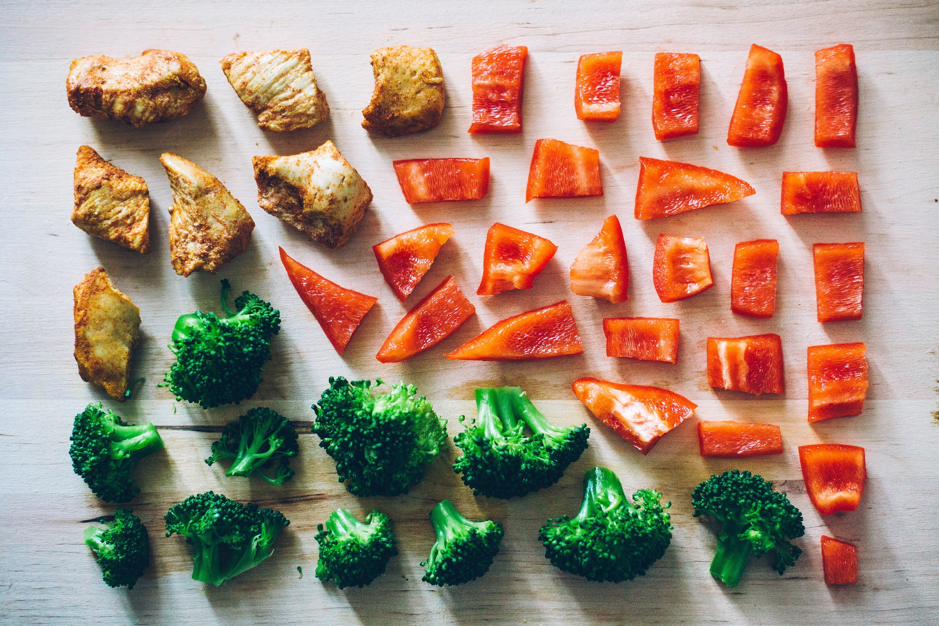 what is an ital diet