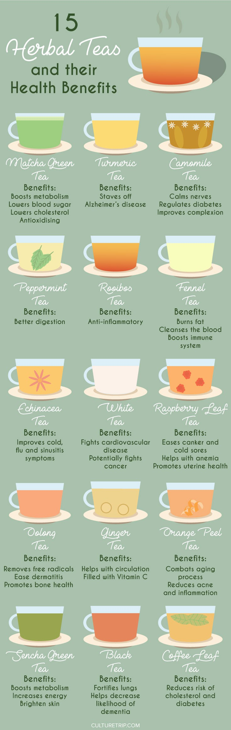 15 Herbal Teas And Their Health Benefits