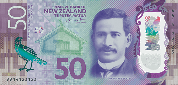 Nzd Explaining New Zealand S Currency